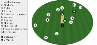 NE_Wales_fielding_positions