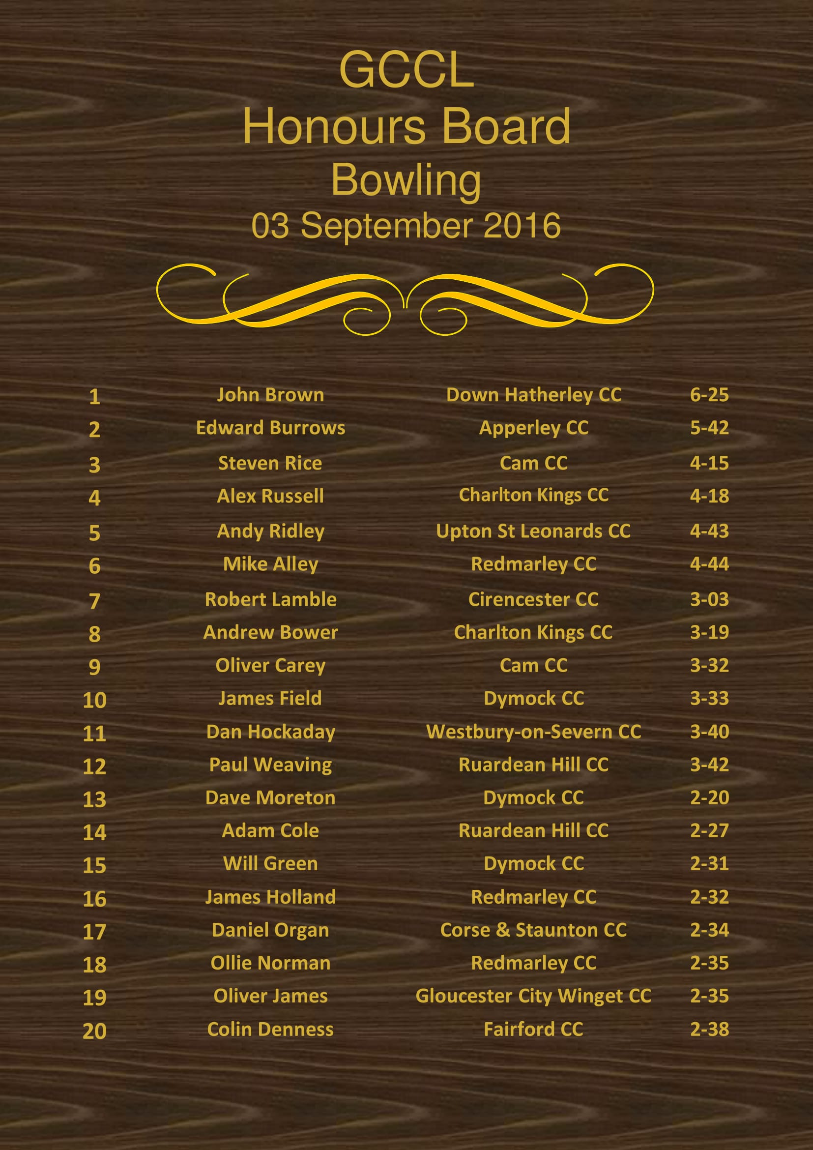 Bowling Honours Boards