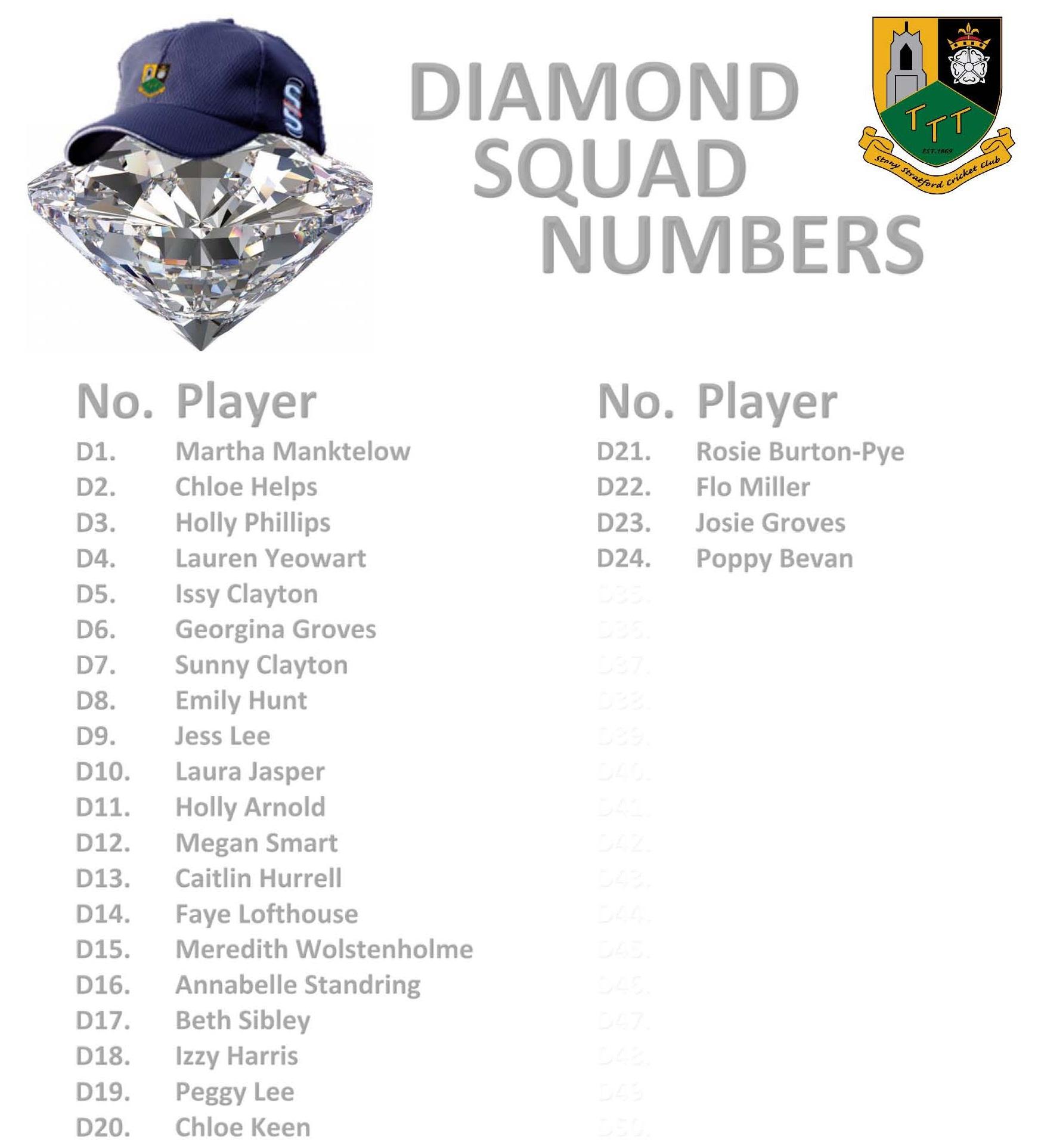 DIAMOND SQUAD NUMBERS 2017