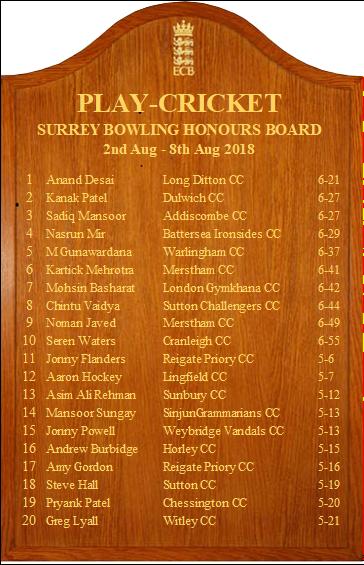 Surrey_bowling