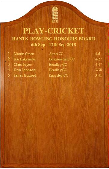 Hants_bowling
